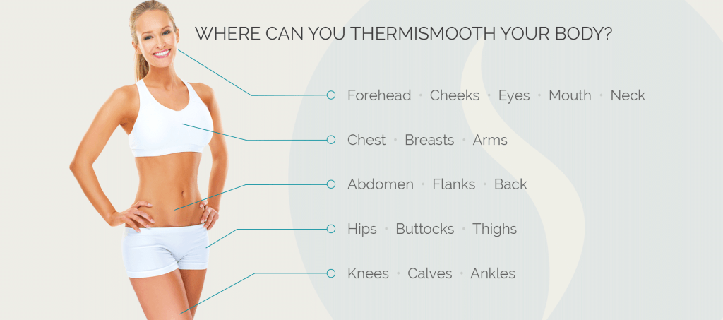 Treatment-Where-to-Thermi_0000_ThermiSmooth-Body_0_0