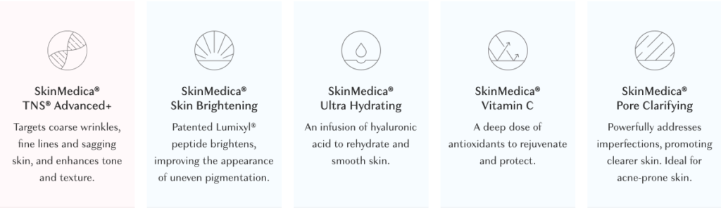Illustration of the different types of SkinMedica Pro-Infusion serums you can personalize your DiamondGlow facial treatment with
